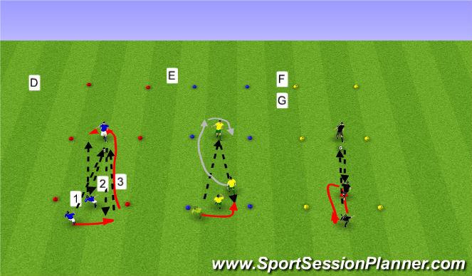 Football/Soccer Session Plan Drill (Colour): Grunntækni 2