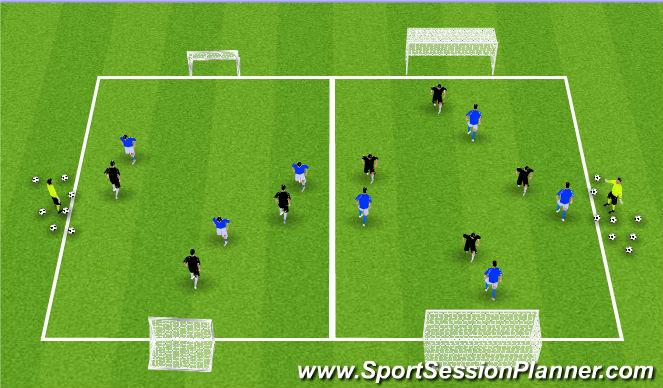 Football/Soccer Session Plan Drill (Colour): Arrival 4v4 or 3v3 Games