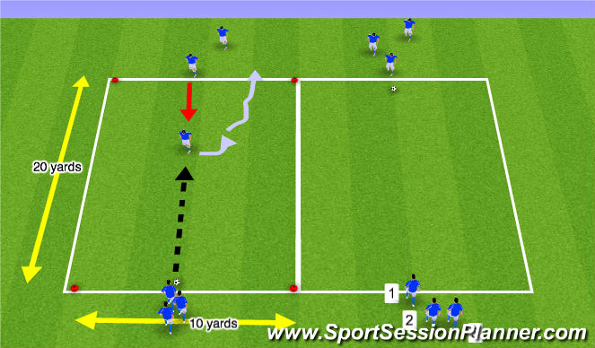Football/Soccer Session Plan Drill (Colour): Turning Progression