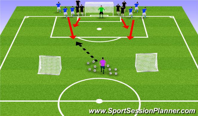 Football/Soccer Session Plan Drill (Colour): 2v2 Back to Goal
