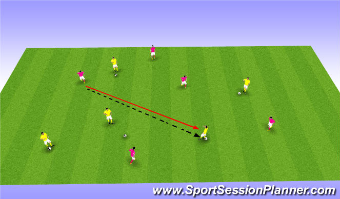 Football/Soccer Session Plan Drill (Colour): Pass n Move with 1v1