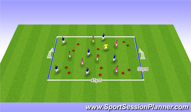Football/Soccer Session Plan Drill (Colour): Gate Scrimmage