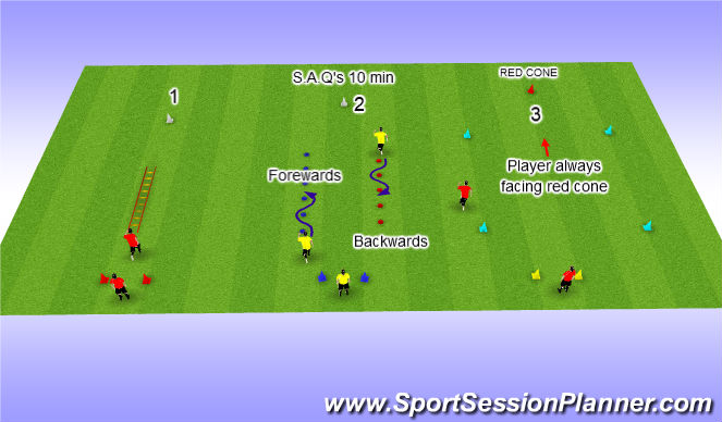 Football/Soccer Session Plan Drill (Colour): S.A.Qs 10 min