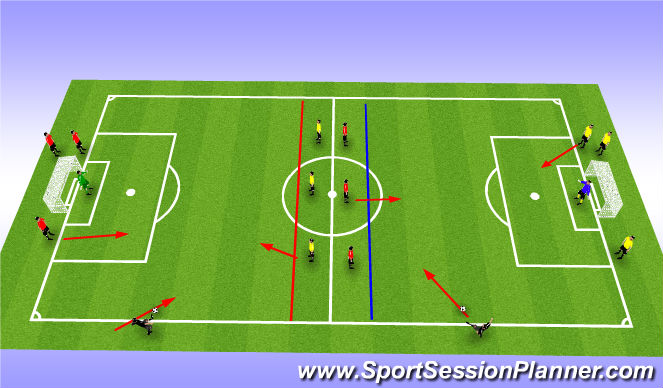 Football/Soccer Session Plan Drill (Colour): Wave practice (20 min)