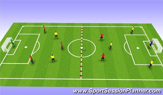 Football/Soccer Session Plan Drill (Colour): SSG (25 min)