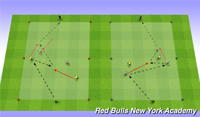 Football/Soccer Session Plan Drill (Colour): 2v2 Fully Opposed