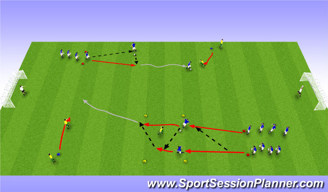 Football/Soccer Session Plan Drill (Colour): 1 - 2 og 1 á 1