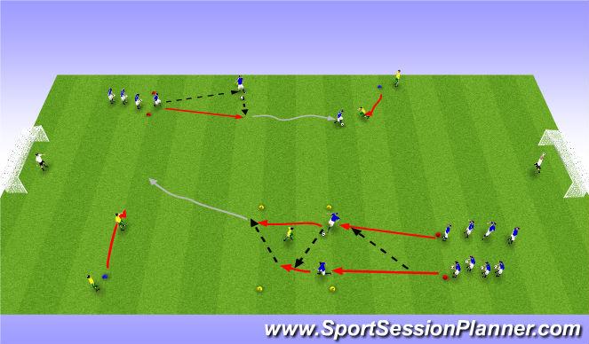 Football/Soccer Session Plan Drill (Colour): 1 - 2 og 1 á 1
