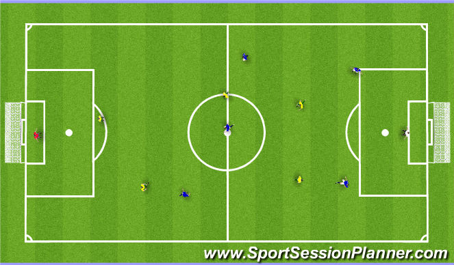 Football/Soccer Session Plan Drill (Colour): Spila c.a. 6 á 6