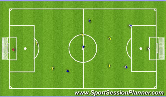 Football/Soccer Session Plan Drill (Colour): Spila c.a. 6 á 6