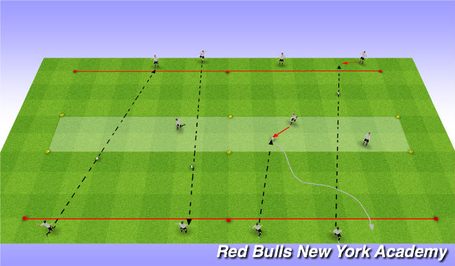 Football/Soccer Session Plan Drill (Colour): Driven Pass Game