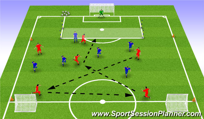Football/Soccer Session Plan Drill (Colour): 6v6 Killer pass