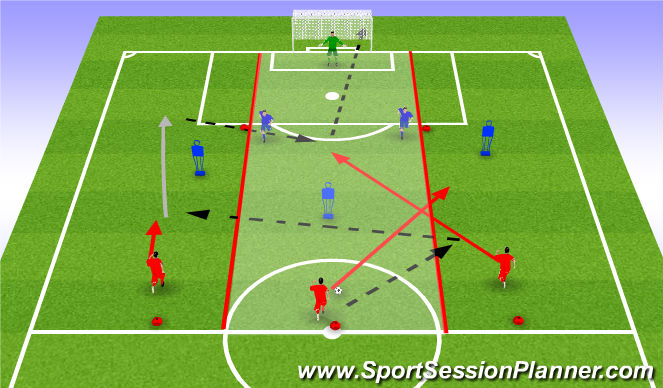 Football/Soccer Session Plan Drill (Colour): 3v2 overload