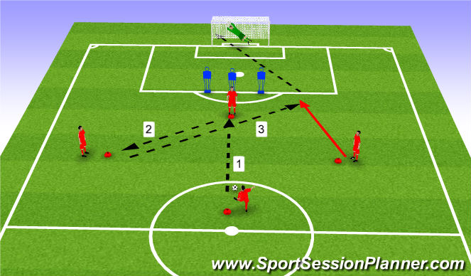 Football/Soccer Session Plan Drill (Colour): 3 point passing movement