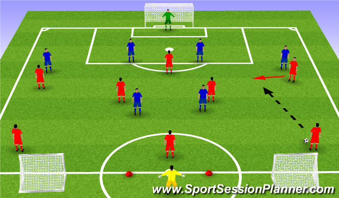 Football/Soccer Session Plan Drill (Colour): Team Organisation