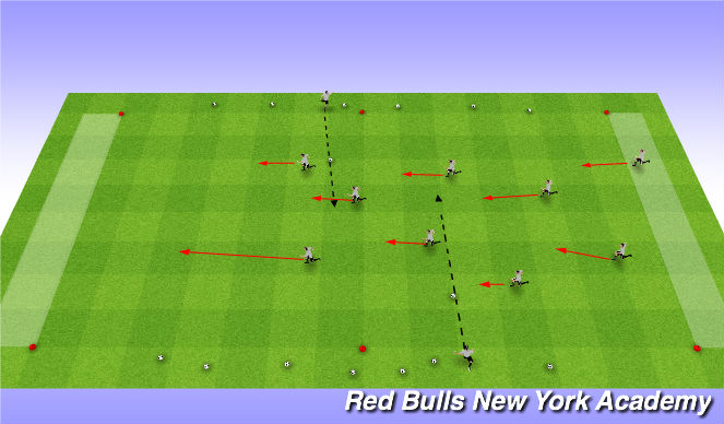 Football/Soccer Session Plan Drill (Colour): Warm Up - Cannon Ball Run