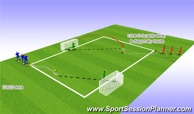 Football/Soccer Session Plan Drill (Colour): Repetition of Finishing