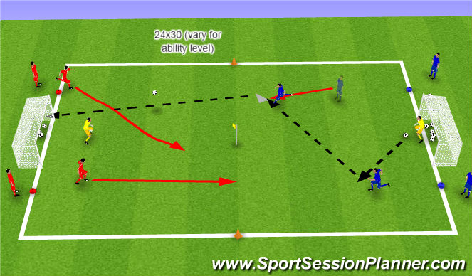 Football/Soccer Session Plan Drill (Colour): 2v2 Lightning