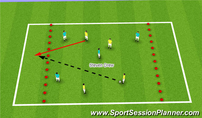 Football/Soccer Session Plan Drill (Colour): Conditioned game (end zones)