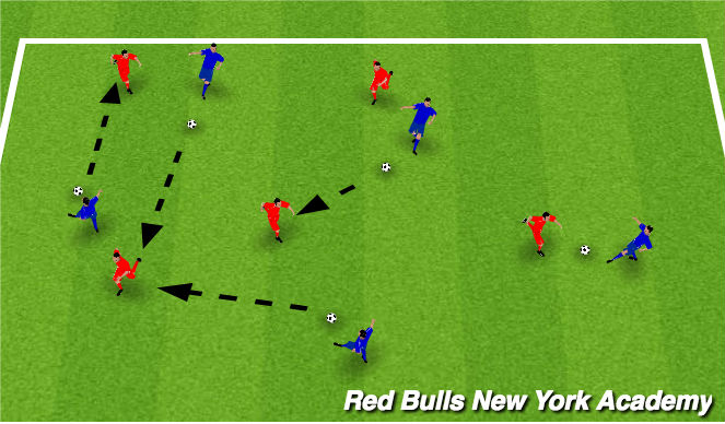 Football/Soccer Session Plan Drill (Colour): Laser tag warm up