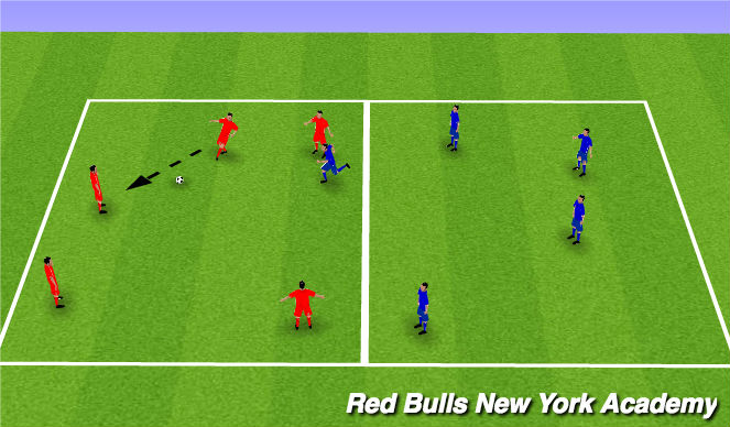Football/Soccer Session Plan Drill (Colour): Semi opposed space invaders