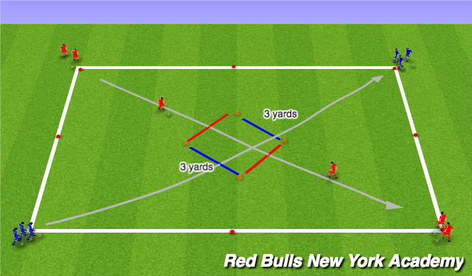 Football/Soccer Session Plan Drill (Colour): Main Activity 1 and 2