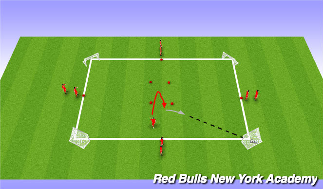 Football/Soccer Session Plan Drill (Colour): 4 Corners Shooting