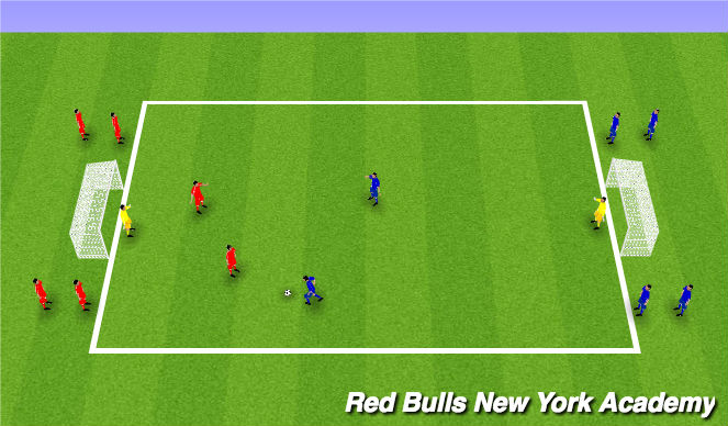 Football/Soccer Session Plan Drill (Colour): 2 v. 2 Shooting