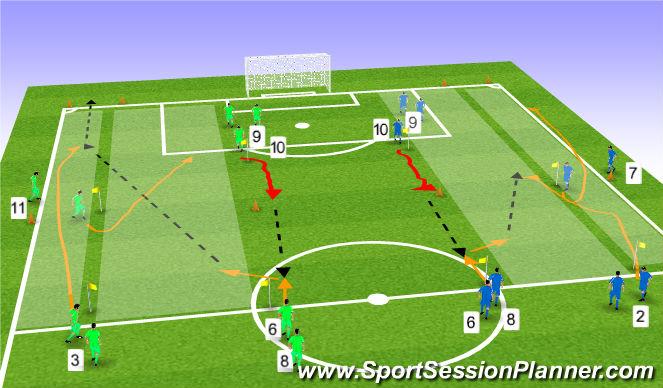 Football/Soccer Session Plan Drill (Colour): Pattern Build up 2