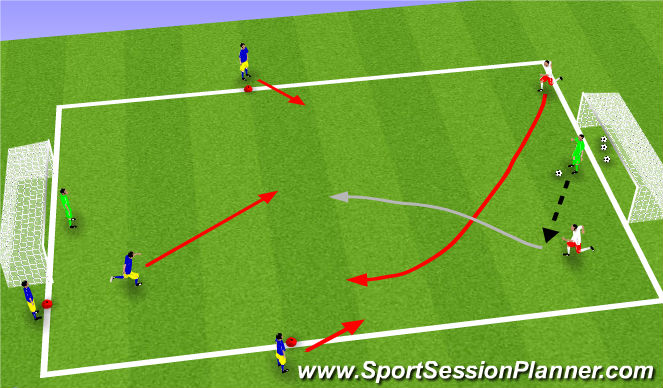 Football/Soccer Session Plan Drill (Colour): 2v1 to 3v2
