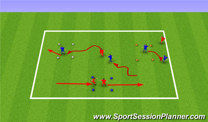 Football/Soccer Session Plan Drill (Colour): Warm Up - Fun Activities that encourage ABCs