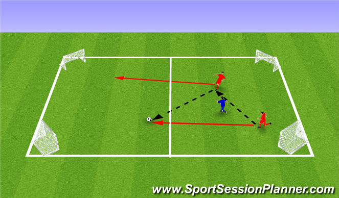 Football/Soccer Session Plan Drill (Colour): Activity 1 - 2v1