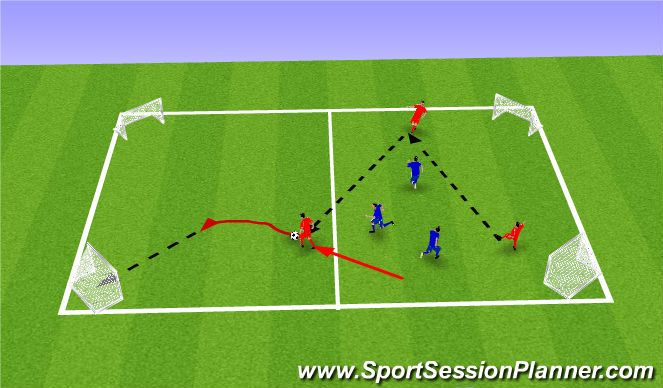 Football/Soccer Session Plan Drill (Colour): Activity 2 - 3v3