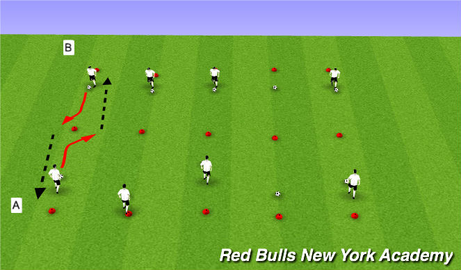 Football/Soccer Session Plan Drill (Colour): ACT1- INDIVIDUAL