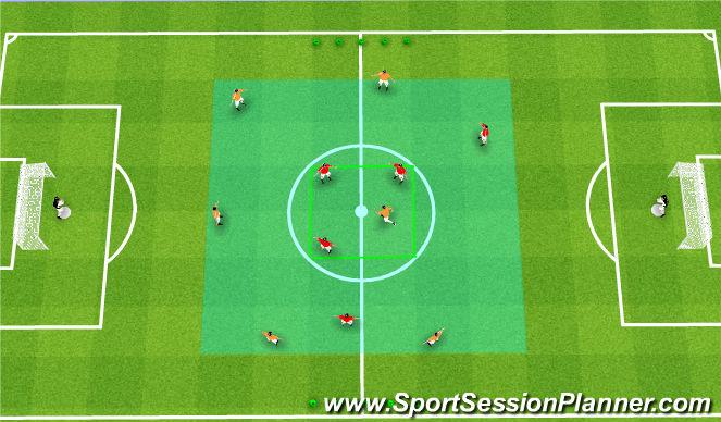 Football/Soccer Session Plan Drill (Colour): 3v1 > 4v6