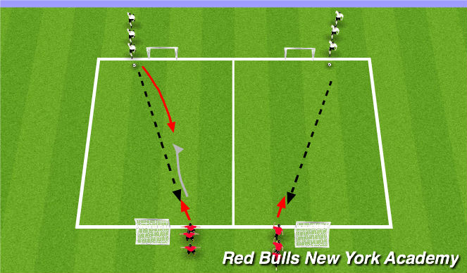 Football/Soccer Session Plan Drill (Colour): ACT1 1 v 1 to goals