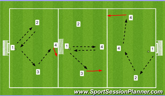 Football/Soccer Session Plan Drill (Colour): technical phase: