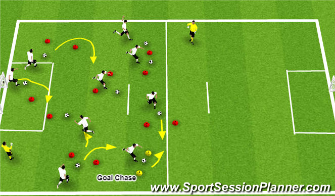 Football/Soccer Session Plan Drill (Colour): Goal Chase/Madison