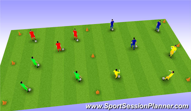Football/Soccer Session Plan Drill (Colour): 4 Corners dribbling technique