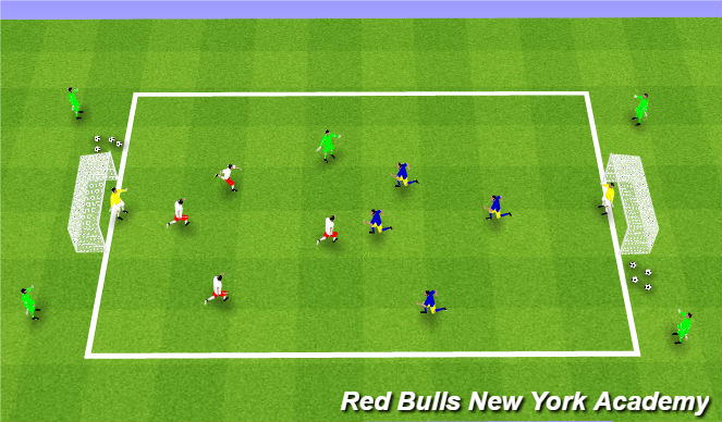 Football/Soccer Session Plan Drill (Colour): Condtioned Game/Free Play