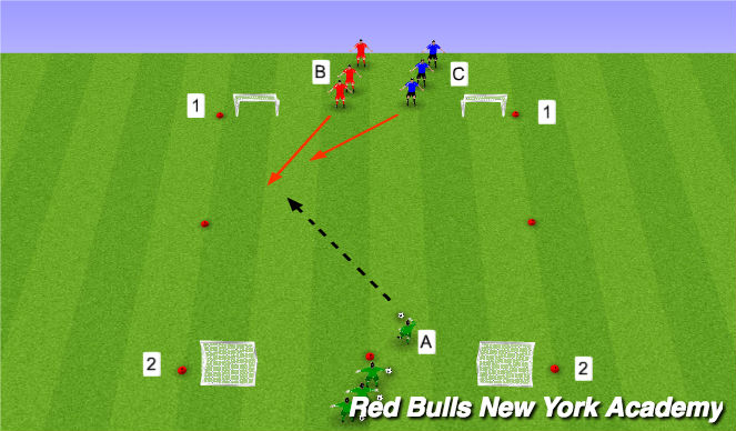 Football/Soccer Session Plan Drill (Colour): Main Theme- Defending 1v1-Pressure