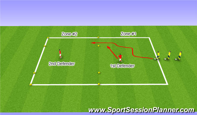 Football/Soccer Session Plan Drill (Colour): 1v1 x 2