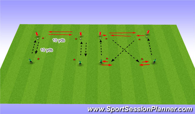 Football/Soccer Session Plan Drill (Colour): Pass and movement side to side