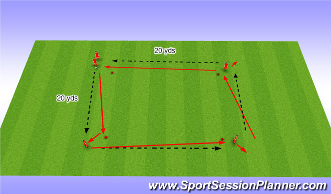 Football/Soccer Session Plan Drill (Colour): Simple four corner pass and follow your pass
