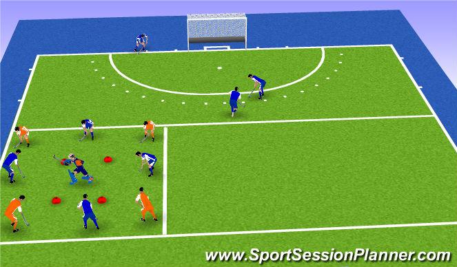 Hockey Session Plan Drill (Colour): Warming up + strafcorner
