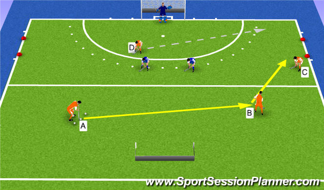 Hockey Session Plan Drill (Colour): 4 - 2