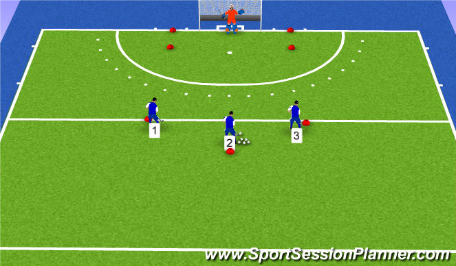Hockey Session Plan Drill (Colour): Keepers spel