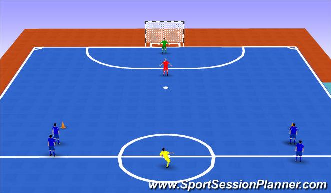 Fútbol Sala Ejercicio del Plan de Sesiones (Color): 2Vs1+P