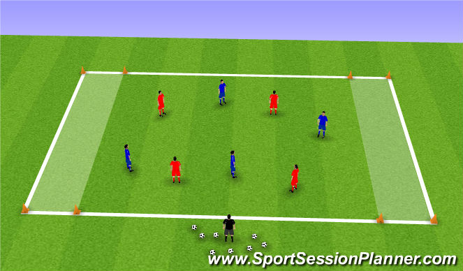 Football/Soccer Session Plan Drill (Colour): 4v4 with end zone