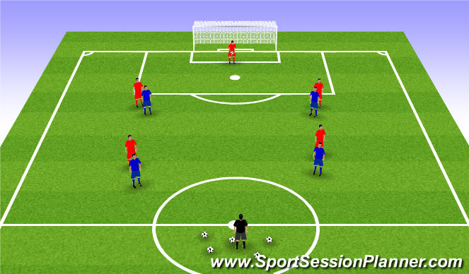 Football/Soccer Session Plan Drill (Colour): phase of play 4v4 with gk and feeder
